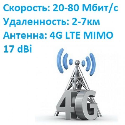 Комплект интернета скорость до 80Мбит/с до 7км